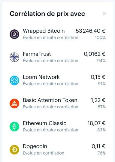 coin base correlation btc
