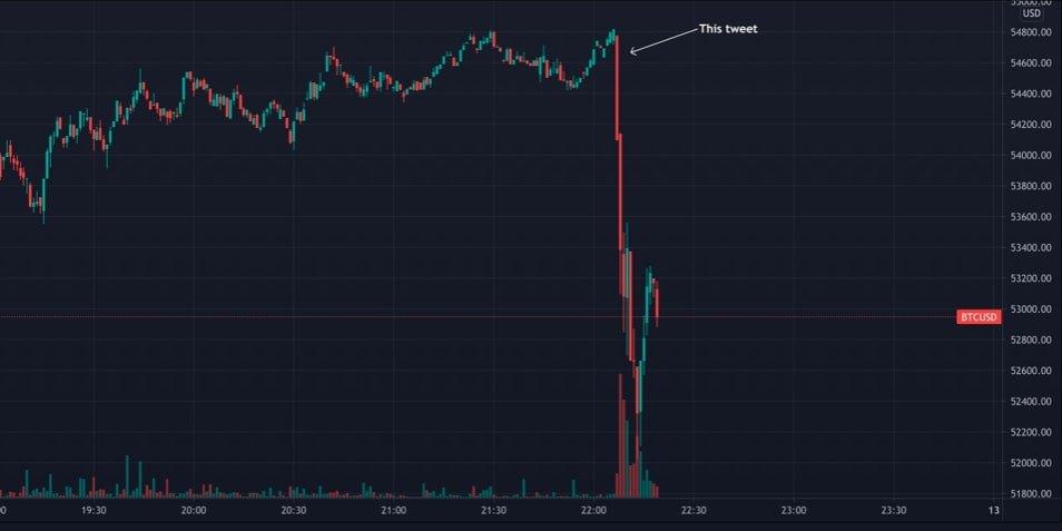 cours du bitcoin elon musk