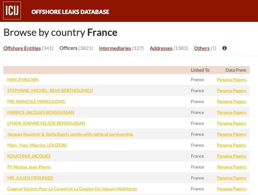 liste francais panama papers